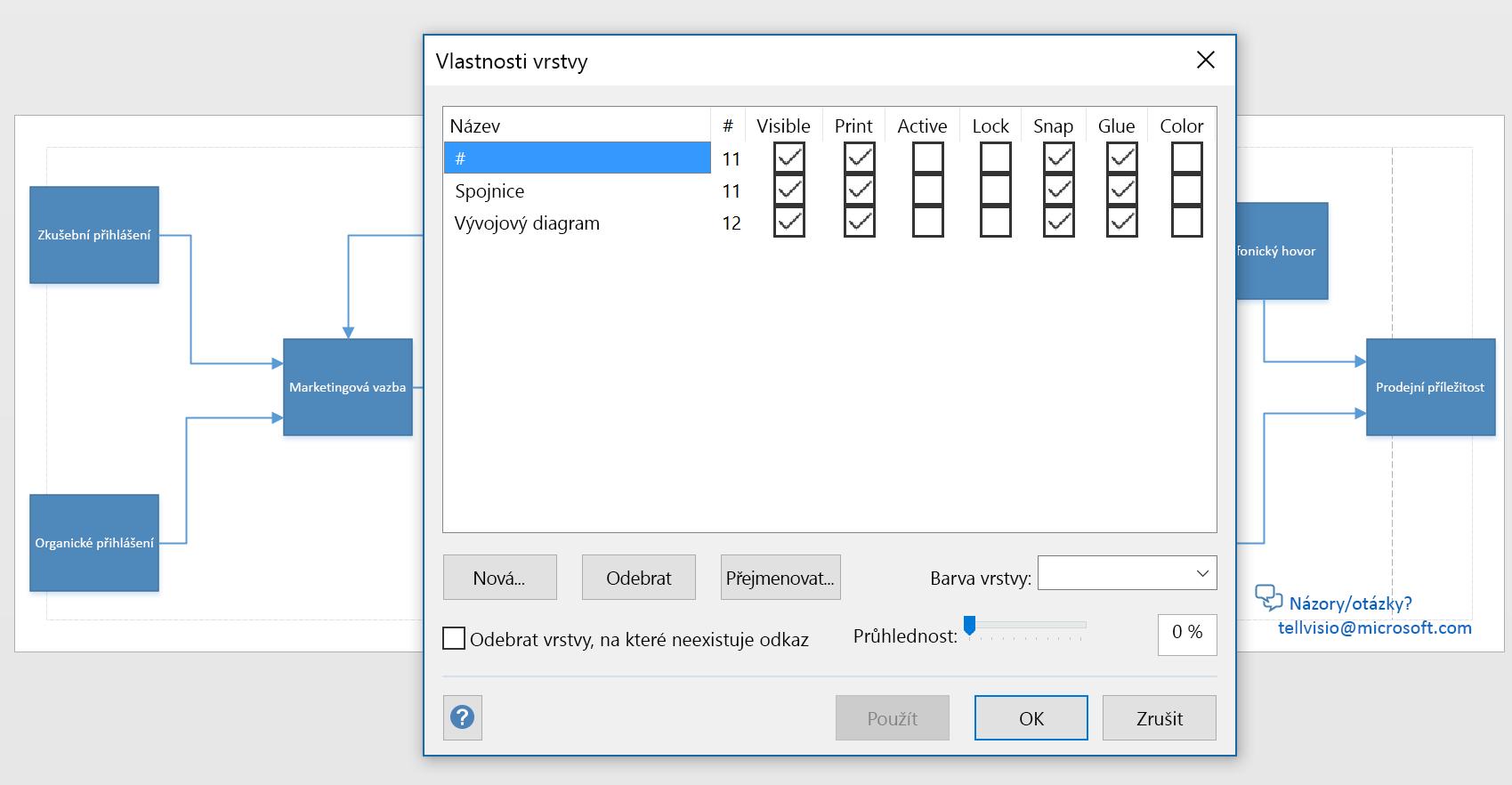 Snímek obrazovky s dialogovým oknem Vrstvy ve Visiu