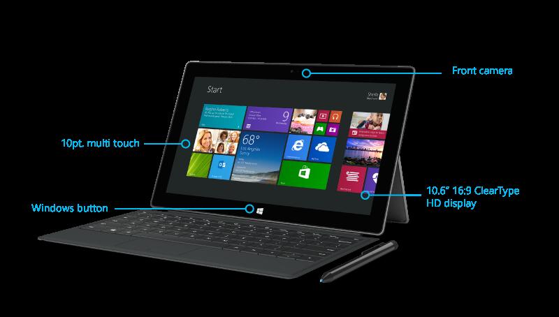 Přední funkce Surface 2