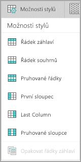Možnosti stylu tabulky Windows Mobile