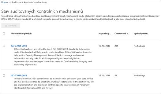 Zobrazuje obrazovku Zajištění služeb – Auditované kontrolní mechanismy.