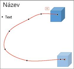 Vlastní dráha pohybu animace v režimu úpravy bodů