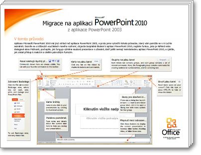Miniatura Průvodce migrací na aplikaci PowerPoint