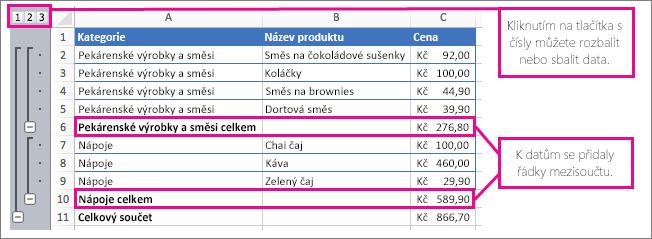 Příklad souhrnů zobrazujících mezisoučty a tlačítka s čísly, na která můžete kliknout a rozbalit nebo sbalit data