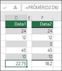 Pokud vzorec odkazuje na prázdné buňky, Excel zobrazí chybu.