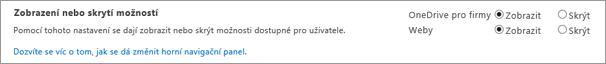 SPO SharePoint zobrazit/skrýt možnosti nastavení