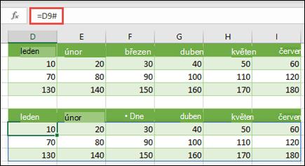 Použití operátoru nepřesahujícího rozsahu (#) k odkazu na existující pole