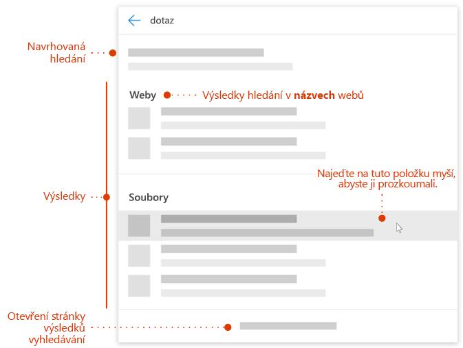 Snímek obrazovky moderní vyhledávacího pole s odkazy na prvky, které můžete prozkoumat