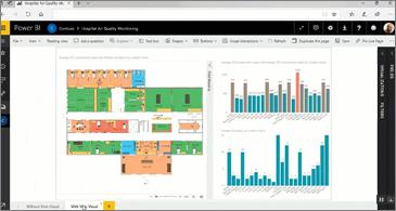Obrazovka PowerBI s plánem prostorového uspořádání a sloupcovými grafy