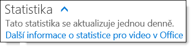 Office 365 Video – statistika