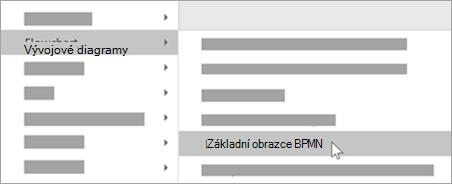 Základní obrazce BPMN přidáte do obrazců.