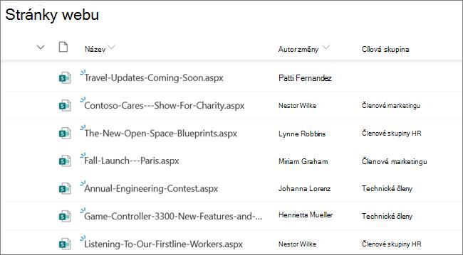 Zobrazení stránky webu pro vlastníka nebo správce webu služby SharePoint s diskusními příspěvky nastavenými při směrování na cílovou skupinu