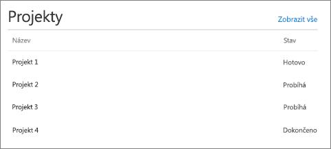 Webová část Seznam pro moderní stránky