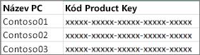 Příklad seznamu kódů Product Key se dvěma sloupci