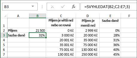 Typické použití funkce SVYHLEDAT