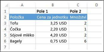 Ceny a množství k vynásobení a následnému sečtení