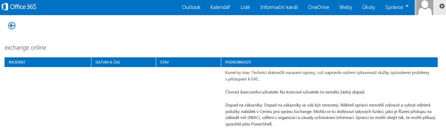 Obrázek řídicího panelu stavu Office 365 vysvětlující, že byla obnovená služba Exchange Online a proč