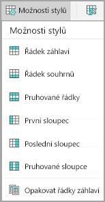 Možnosti stylu Android tabulky