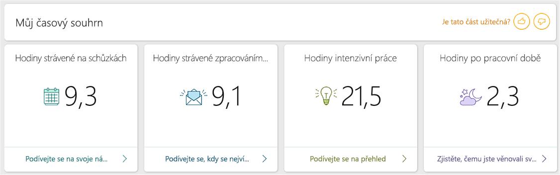 Snímek obrazovky s řídicím panelem MyAnalytics