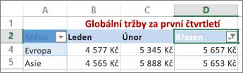 Výsledky při použití vlastního filtru čísel