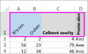 Řádek textu otočeného o různý počet stupňů