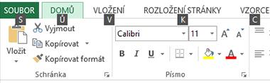 Klávesové zkratky v pásu karet pro Excel 2013