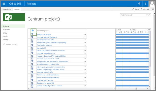 Snímek obrazovky se zobrazením Centra projektů