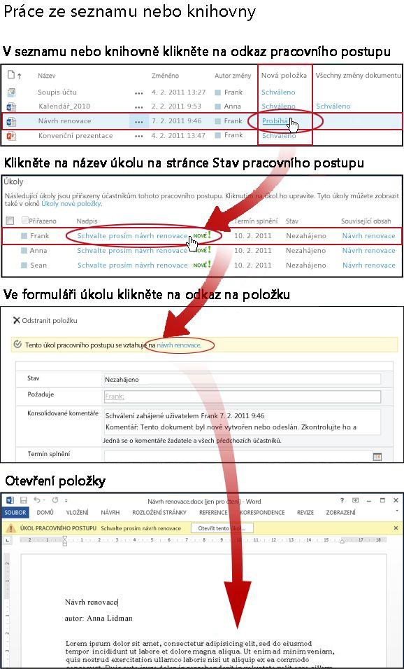 Otevření položky a formuláře úkolu ze seznamu či knihovny