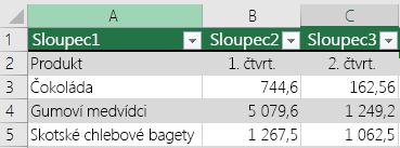 Excelová tabulka s daty záhlaví, kde není vybraná možnost Tabulka obsahuje záhlaví, v Excelu se tedy přidaly výchozí názvy záhlaví, jako je například Sloupec1, Sloupec2