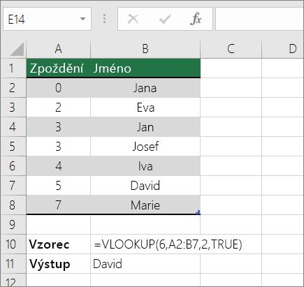 Příklad vzorce s funkcí SVYHLEDAT pro vyhledání přibližné shody