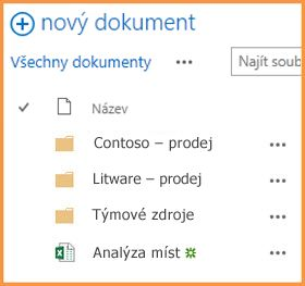 Snímek standardní knihovny dokumentů na SharePointu. Tato knihovna obsahuje tři složky a jeden další soubor.