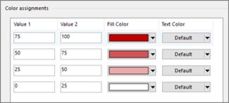 Nabídky přiřazení barvy pro rozsahy čísel