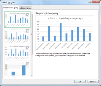 Dialogové okno Vložit graf zobrazující doporučené kontingenční grafy