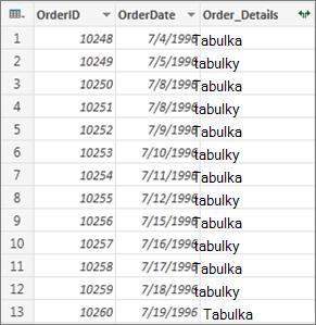 Ukázková data strukturované tabulky