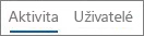 Snímek obrazovky se zobrazením Aktivita v Sestavě aktivit Yammeru v Office 365