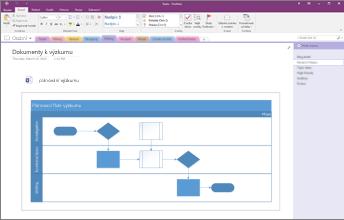 Snímek obrazovky s vloženým grafem Visia ve OneNotu 2016