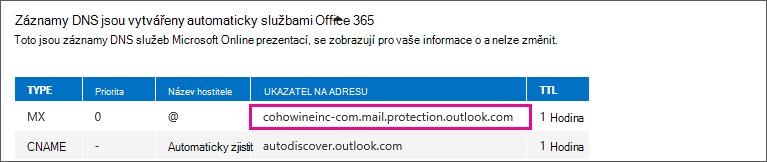 Vytvoření poznámky záznamu MX odkazuje na adresu.
