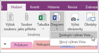 Snímek obrazovky s tlačítkem Vložit diagram ve OneNotu 2016