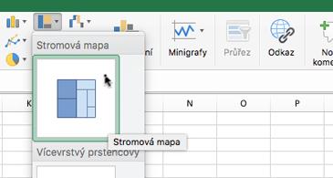 List s rozevíracím seznamem hierarchických grafů zobrazujícím dvě možnosti: Stromová mapa a Vícevrstvý prstencový