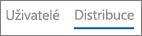Snímek obrazovky se zobrazením Distribuce v sestavě Použití zařízení aplikace Yammer