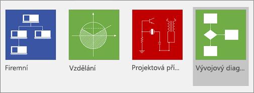Příkaz Vývojový diagram