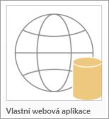 Ikona vlastní webové aplikace Access