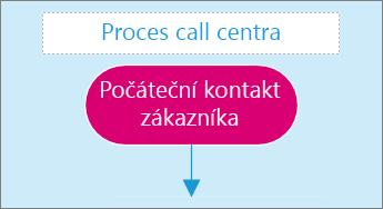 Snímek obrazovky s polem pro zadání textu na stránce diagramu