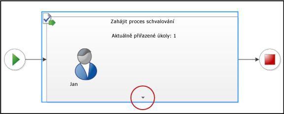 Vizualizace dílčí fáze pracovního postupu