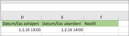 Počáteční datum 1/1/16 1:00 odp. Koncové datum 1/2/16 2:00 odp.