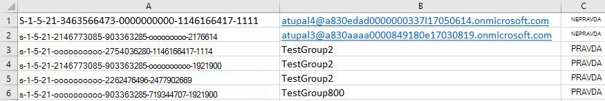 Soubor mapování uživatele pro migraci obsahu dat