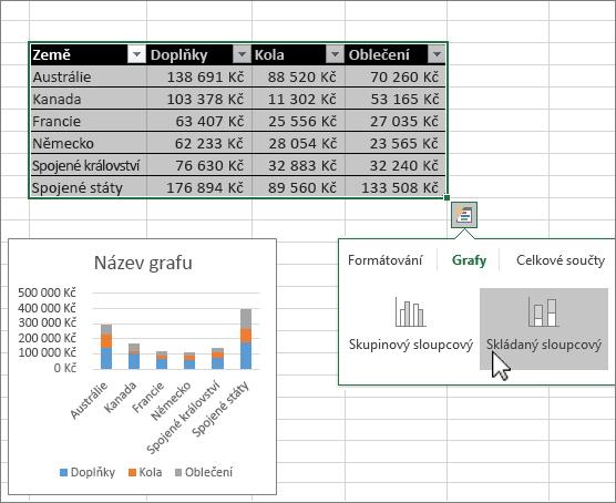 Vytváření grafů s Rychlou analýzou
