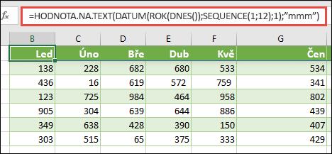 Použijte kombinaci funkcí TEXT, DATE, YEAR, TODAY, a SEQUENCE k vytvoření dynamického seznamu 12 měsíců.