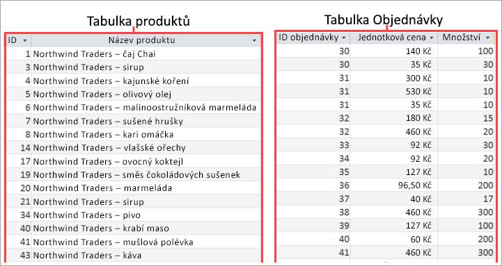 Snímek obrazovky s tabulkami produktů a objednávek