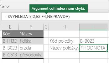 Nesprávný příklad vzorce SVYHLEDAT: =SVYHLEDAT(J2;E2:G4;NEPRAVDA)