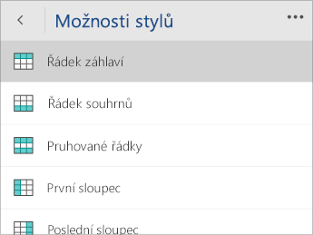 Snímek obrazovky s nabídkou Možnosti stylů s vybranou možností Řádek záhlaví
